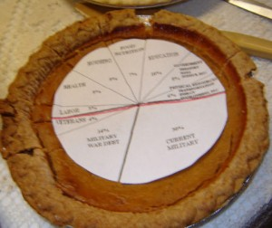 PAFM-Pie-template