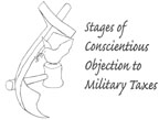 Stages of Conscientious Objection to Military Taxes