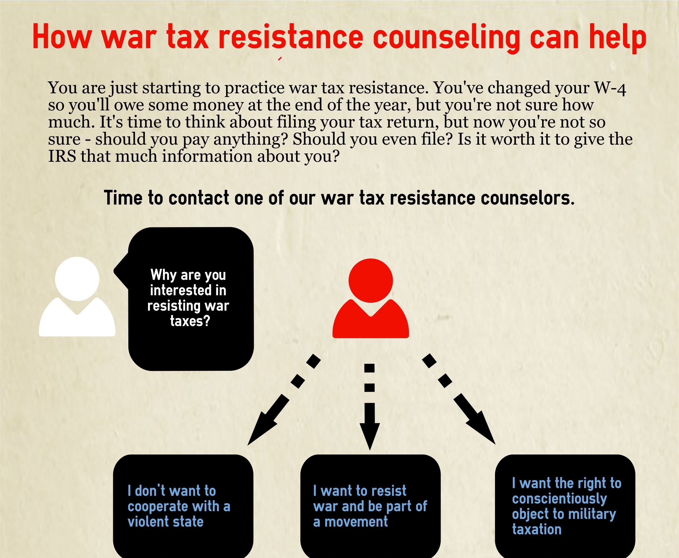 what is a war tax resistance counselor national war tax